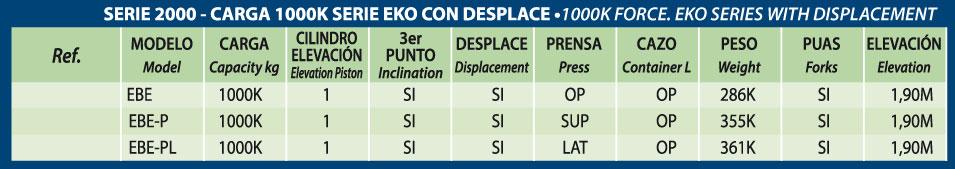 tabla-elevador-eko-con-desplace