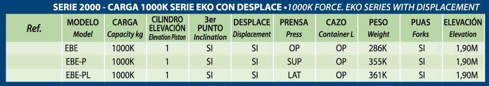 tabla-elevador-eko-con-desplace