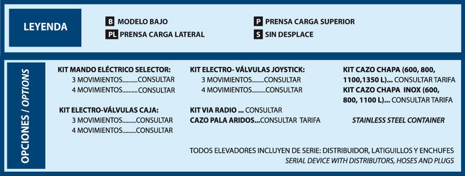 tabla-leyenda-opciones-elevador-eko-sin-desplace